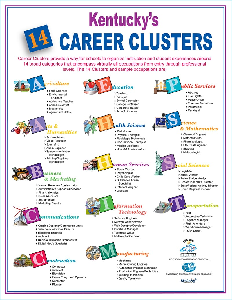 Career Pathways Project Webinar 1 - YouTube |Dps Career Clusters And Pathways
